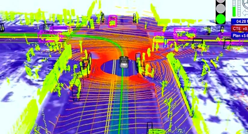Gezond samenwerken met je robotcollega op de achterbank van een zelfrijdende auto