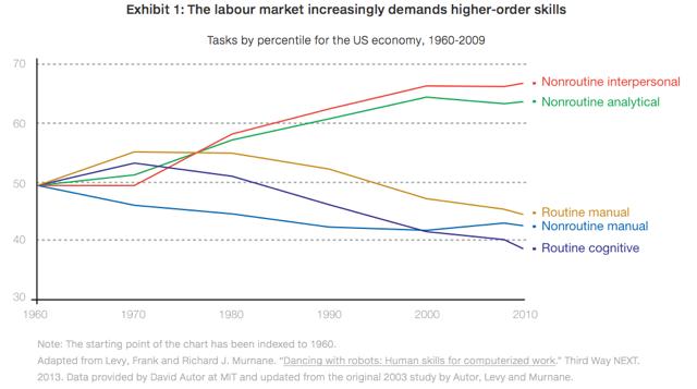 labour-market
