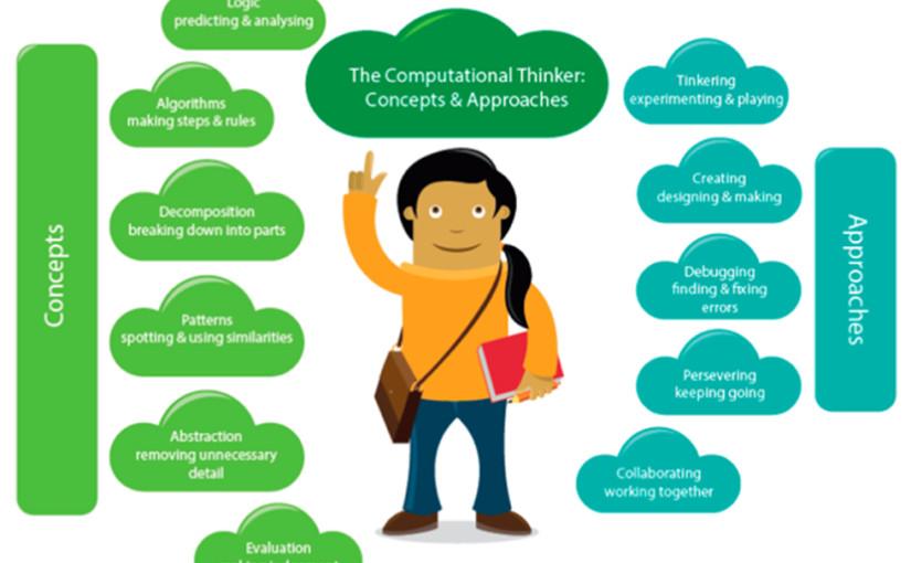 Computational Thinking – Een gids voor leraren