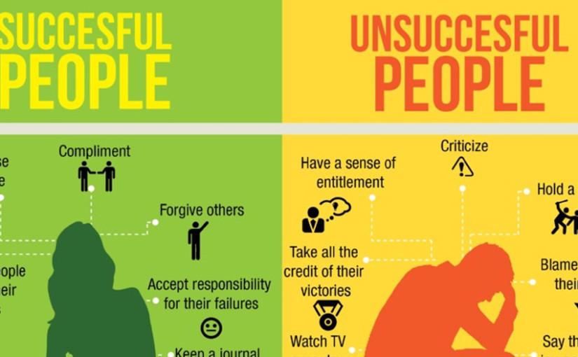 Successchap