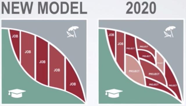 new-model-2020